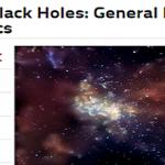 Exploring blackholes