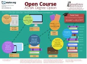 ASBA Open Degree